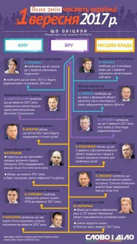 Что будет с украиной, если политики к осени выполнят все свои обещания
