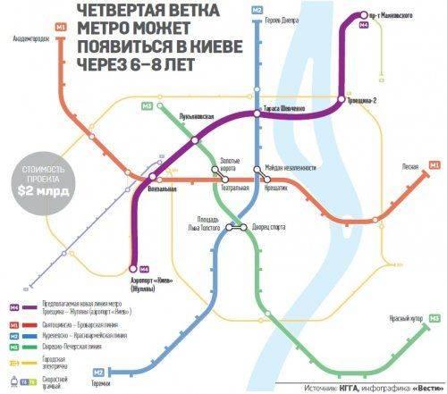 Китайцы хотят построить метро от троещины до аэропорта: как это будет