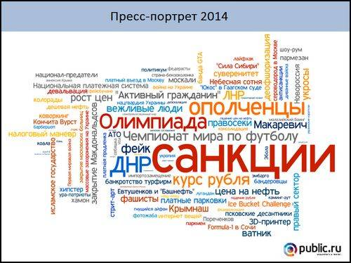 Public.ru: словесный портрет уходящего года (по материалам сми)